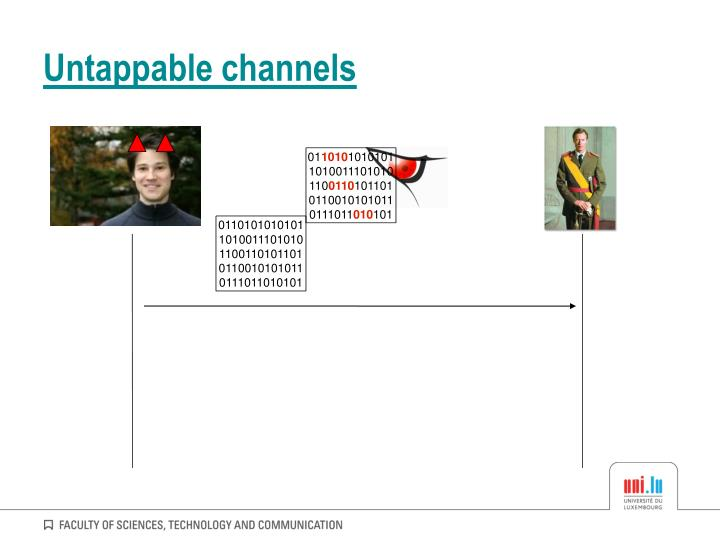 Untappable channels