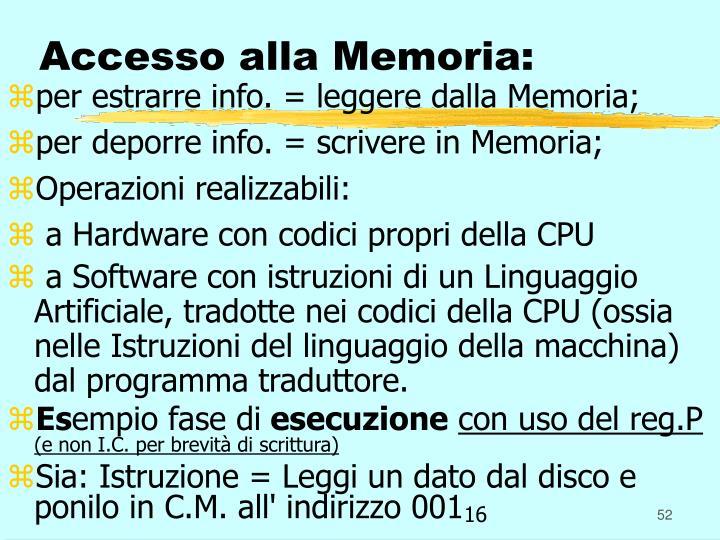 Accesso alla Memoria: