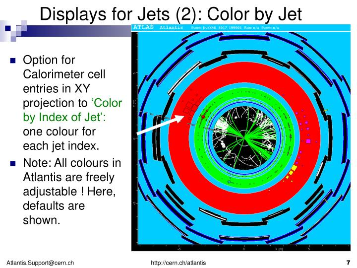 Displays for Jets (2): Color by Jet