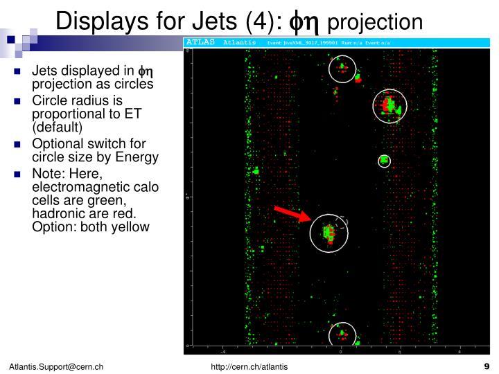 Displays for Jets (4):