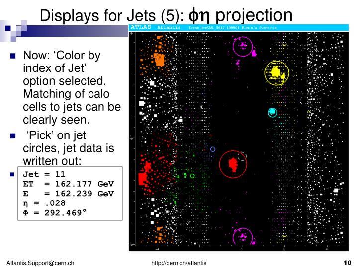 Displays for Jets (5):
