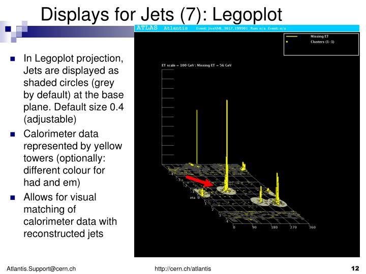 Displays for Jets (7): Legoplot