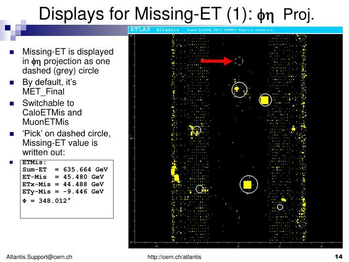 Displays for Missing-ET (1):