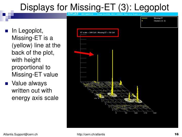 Displays for Missing-ET (3): Legoplot