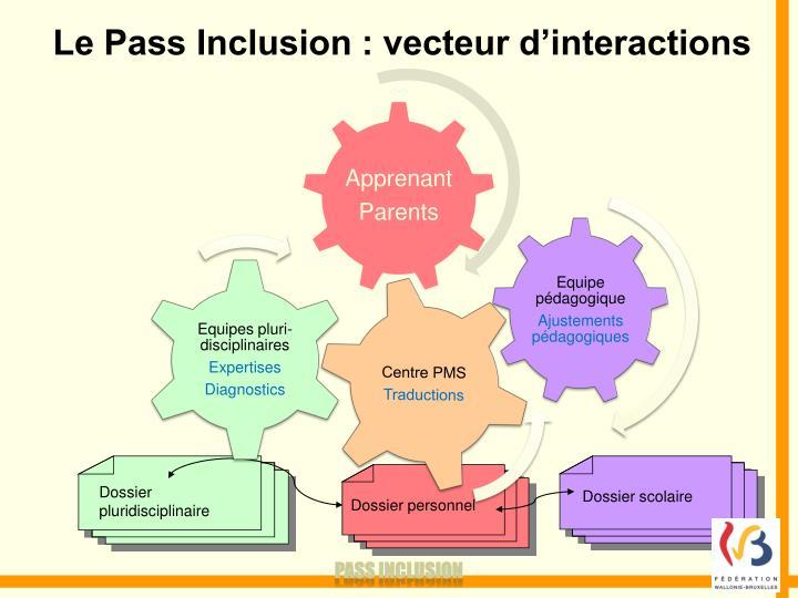 Le Pass Inclusion : vecteur d'interactions