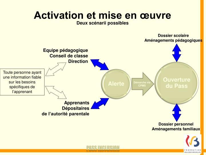Activation et mise en œuvre