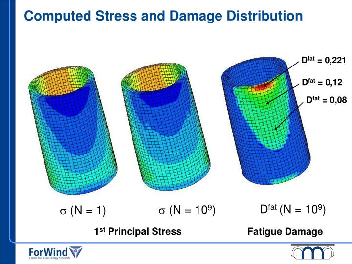 Computed Stress and Damage Distribution