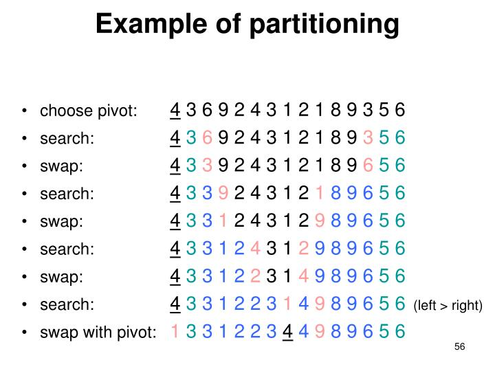Example of partitioning