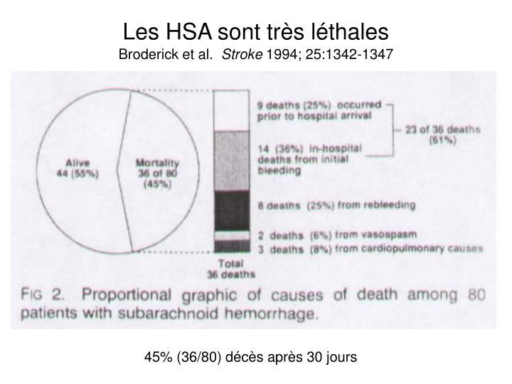 Les HSA sont très léthales