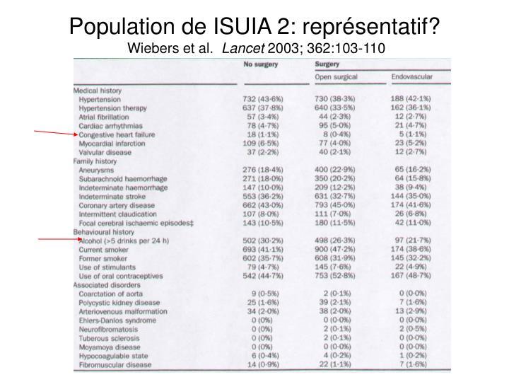 Population de ISUIA 2: représentatif?