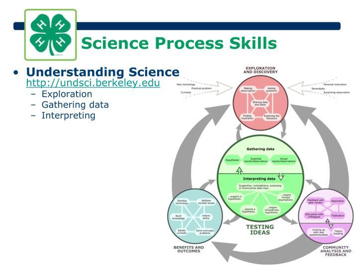 Science Process Skills