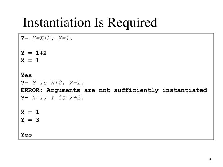 Instantiation Is Required