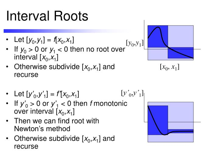 Interval Roots