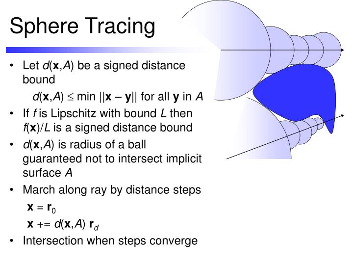 Sphere Tracing