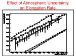 effect of atmospheric uncertainty on elongation rate