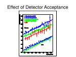 effect of detector acceptance