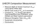 uhecr composition measurement