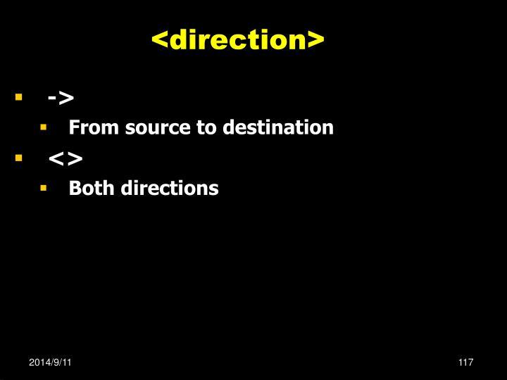 <direction>