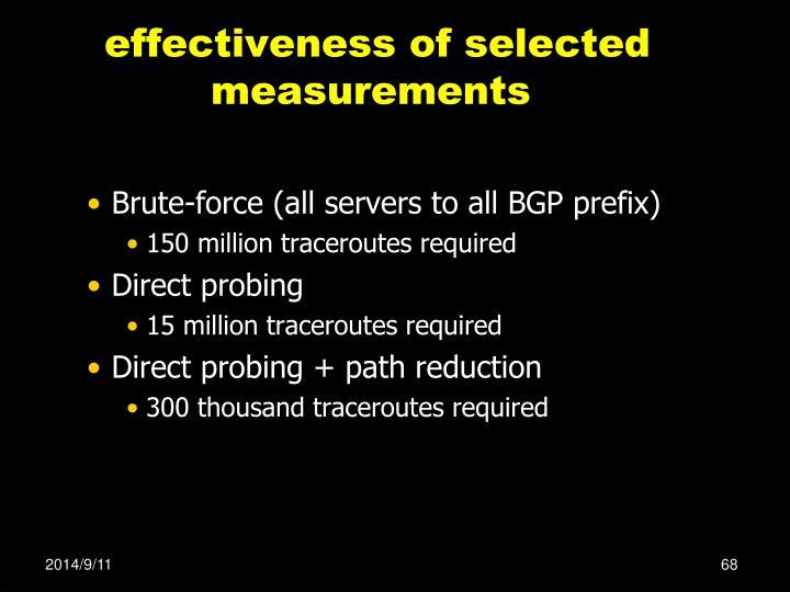 effectiveness of selected measurements