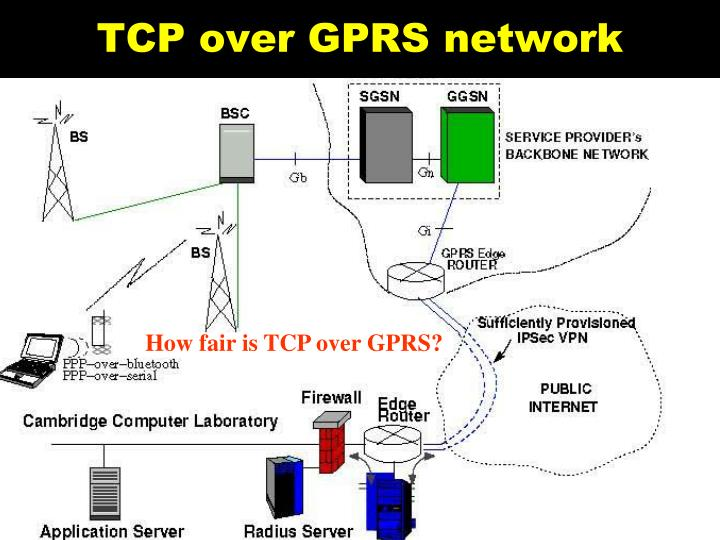 TCP over GPRS network