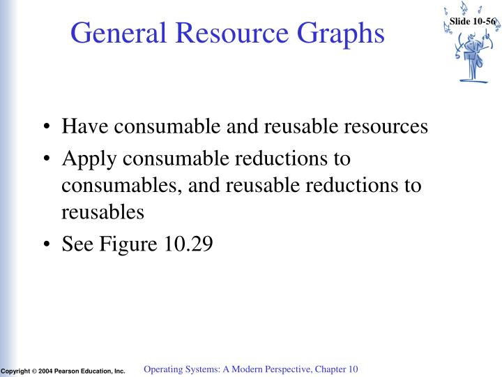 General Resource Graphs