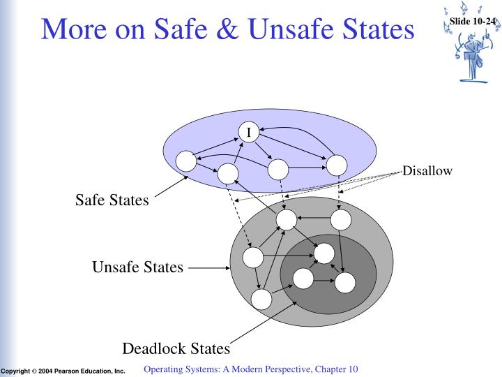 More on Safe & Unsafe States