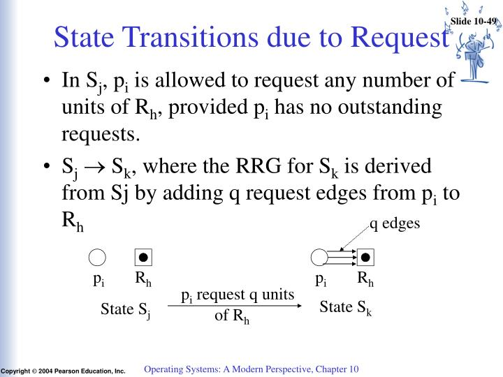 State Transitions due to Request