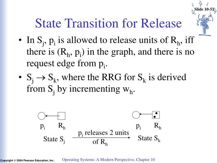 State Transition for Release