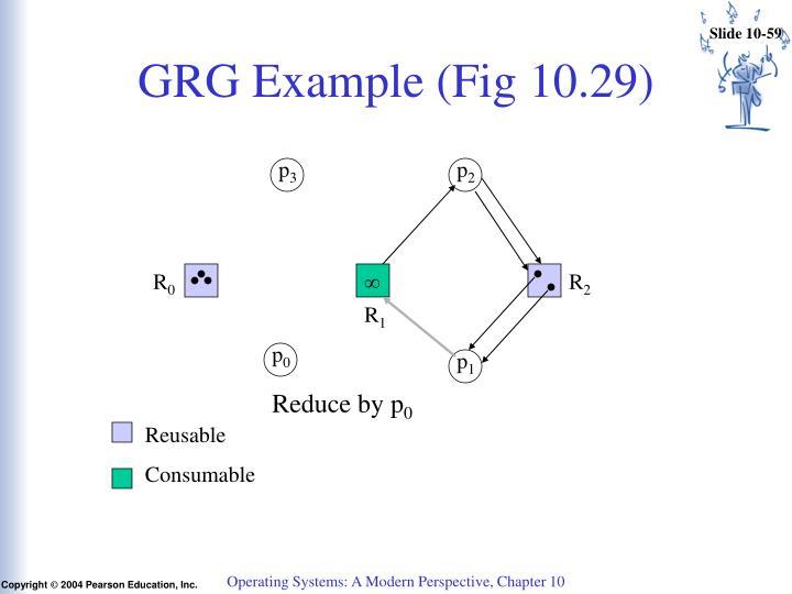 GRG Example (Fig 10.29)
