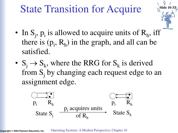 State Transition for Acquire