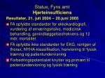 status fyns amt hjerteinsufficiens1