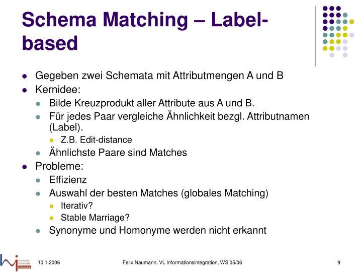Schema Matching – Label-based