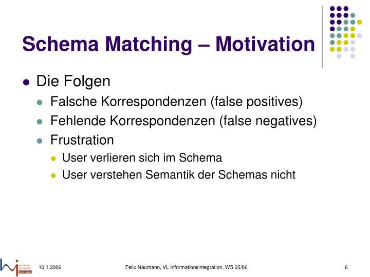 Schema Matching – Motivation
