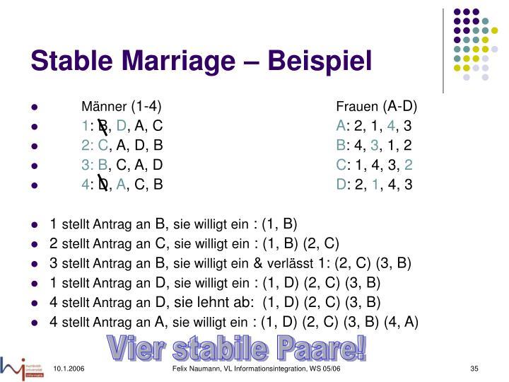 Stable Marriage – Beispiel