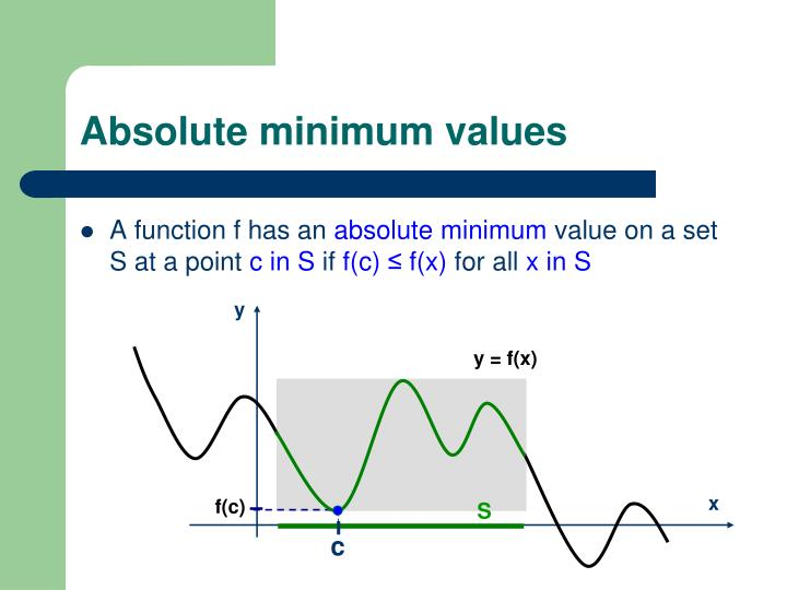 Absolute minimum values