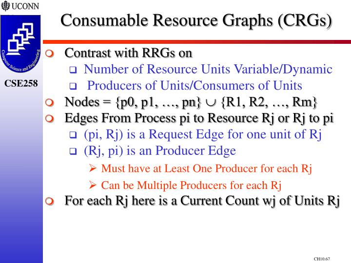 Consumable Resource Graphs (CRGs)