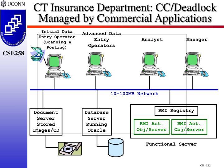 CT Insurance Department: CC/Deadlock