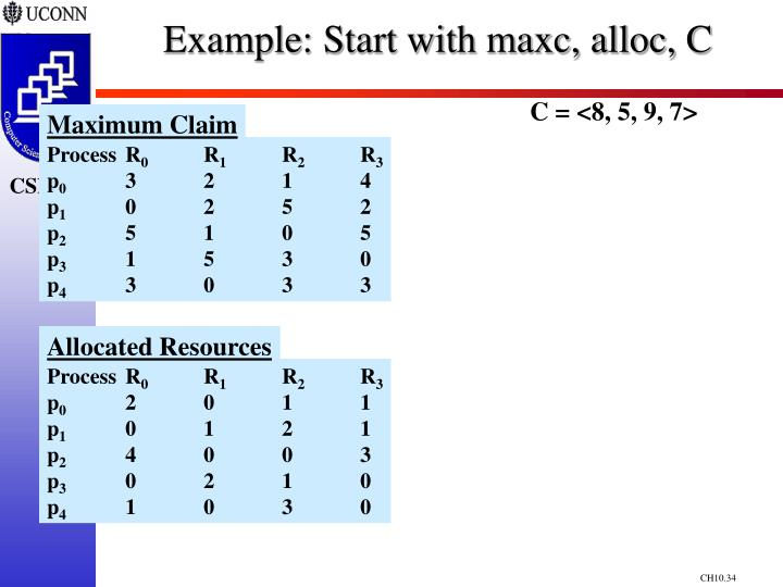 Example: Start with maxc, alloc, C