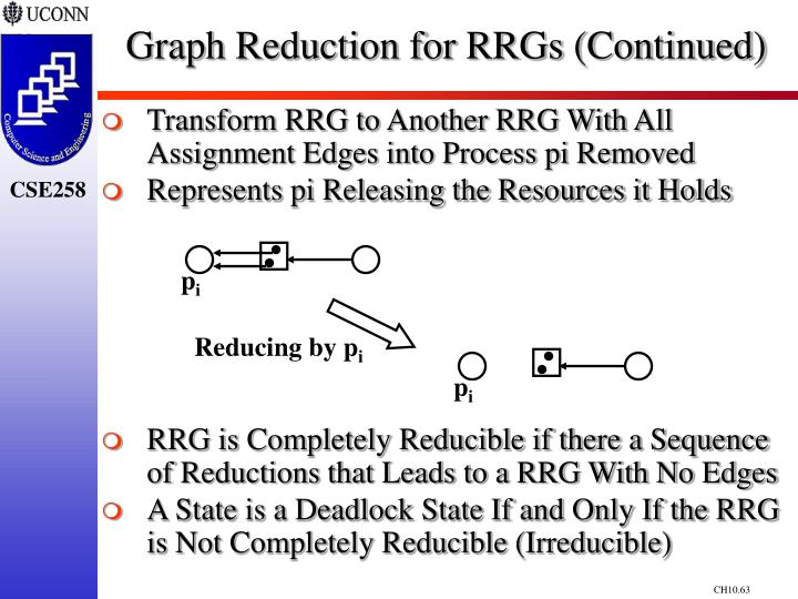 Graph Reduction for RRGs (Continued)