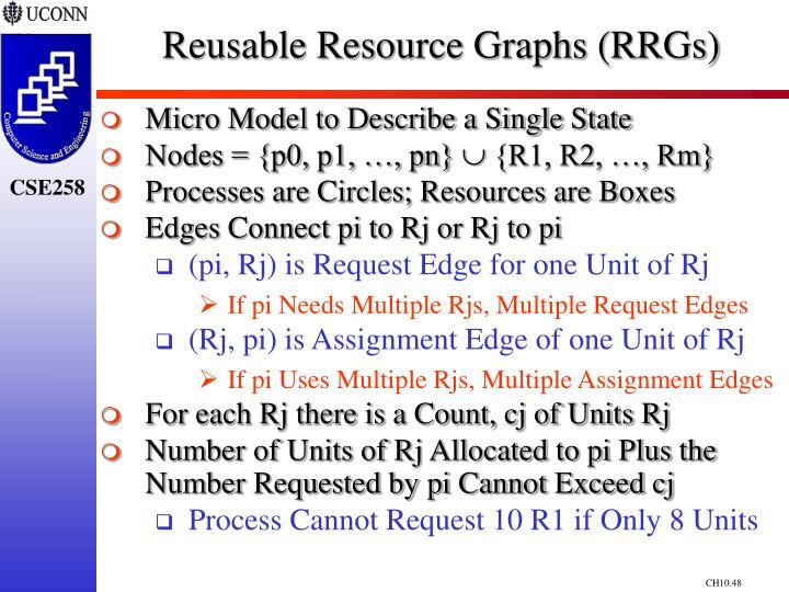 Reusable Resource Graphs (RRGs)