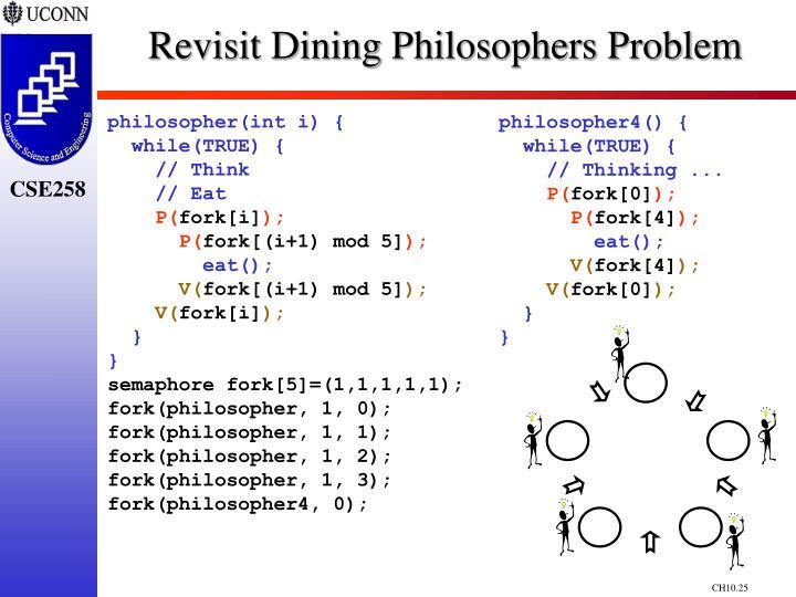 Revisit Dining Philosophers Problem