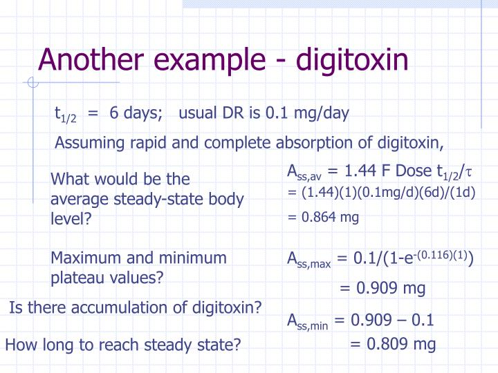 Another example - digitoxin