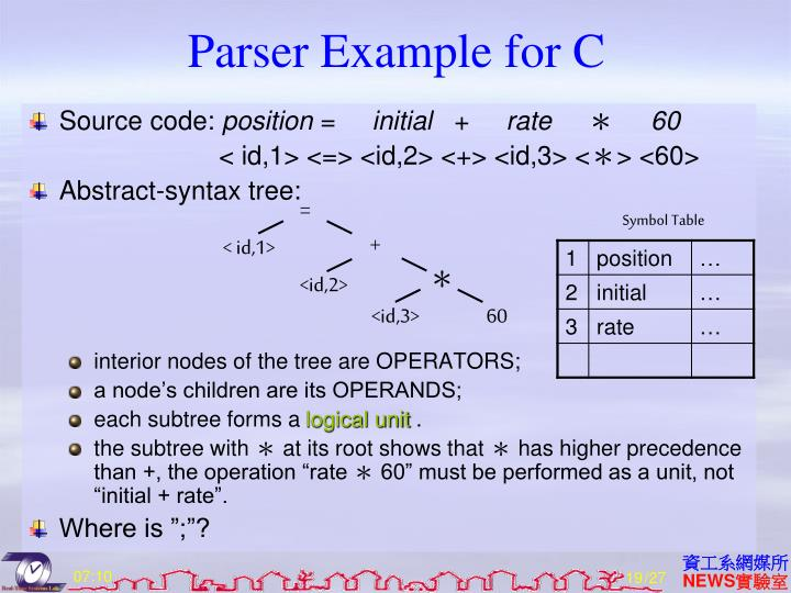 Parser Example for C