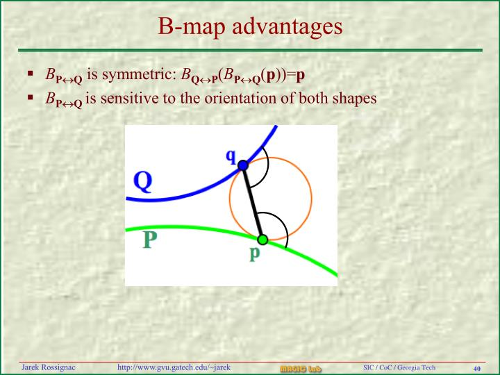 B-map advantages