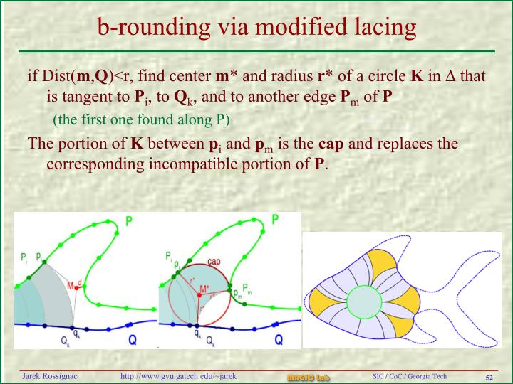 b-rounding via modified lacing