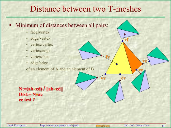 Distance between two T-meshes