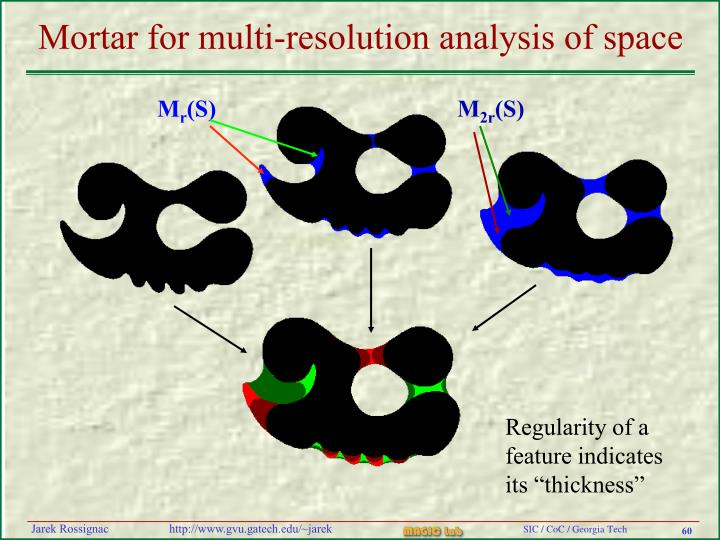 Mortar for multi-resolution analysis of space