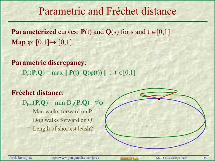Parametric and Fréchet distance