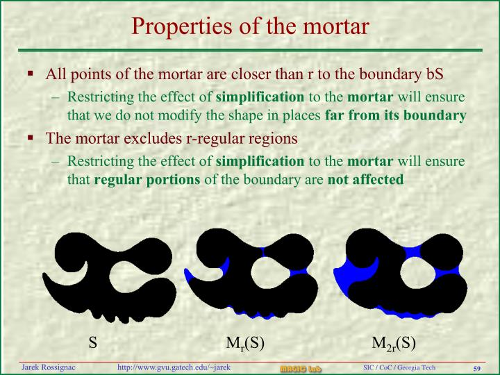 Properties of the mortar