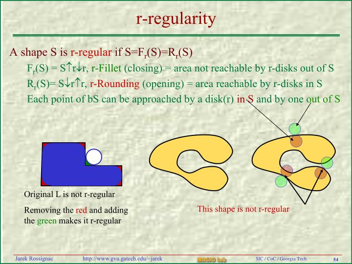 r-regularity